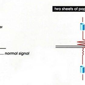 سیستم تشخیص اسناد ۲ یا چندتایی (Ultrasonic multi –feed Detection)